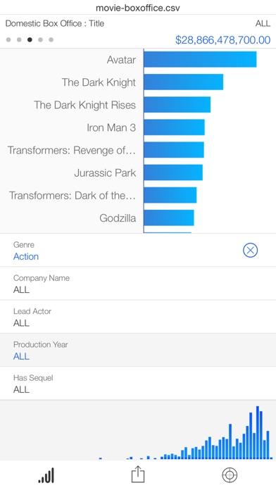 Screenshot of SAP Roambi Analytics for BB4