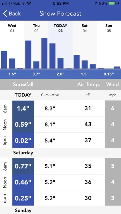 Snow Report & Forecast screenshot 1