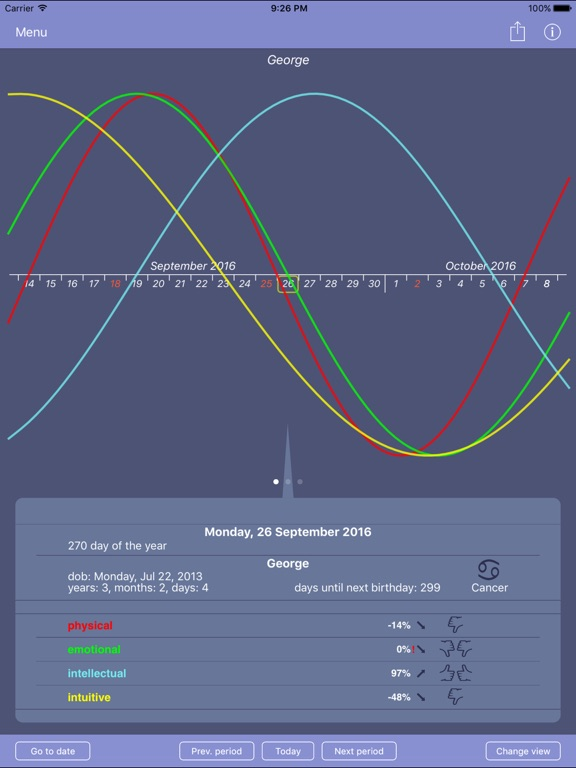 Biorhythms 4U Screenshots