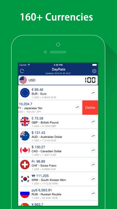 DayRate Pro - Currency Convert Screenshots