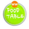 Weight Watchers Food Table