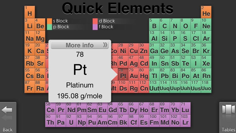 Quick periodic table of the elements by quick learning llc quick periodic table of the elements urtaz Images