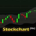 Stock Chart lite icon
