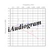 iAudiogram