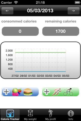 compteur de calories : gestion de votre poids et régime screenshot 1
