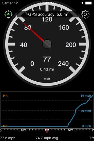Speedometer Speed Box screenshot 3