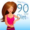 The 90 Day Diet