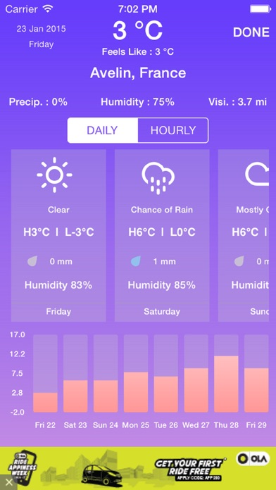 Weather Today - Temperature Degree Forecast fahrenheit and celsius Direct to your Device-1