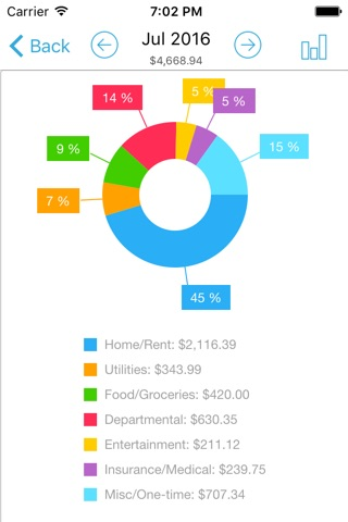 HomeBudget with Sync screenshot 3