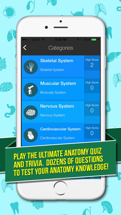 Ultimate Anatomy Quiz Trivia Human Body Physiology Questions