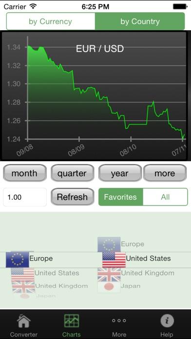Convertisseur de devises#Capture d'écran de 2