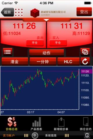 新威金業交易平臺 screenshot 2