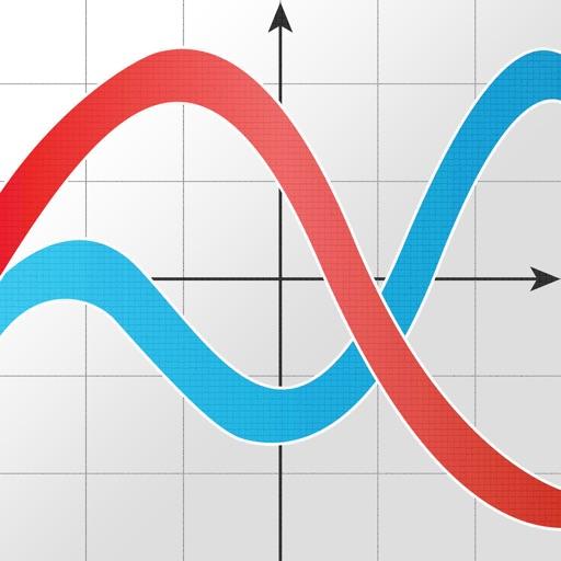 函数计算器:GraphMe: Graphing Calculator