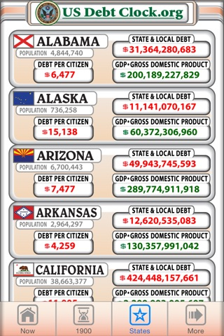 US Debt Clock .org screenshot 3