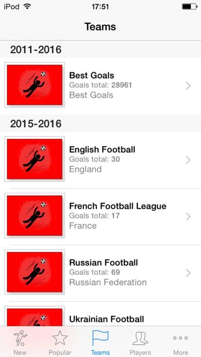 Футбол! Все видео голы Европейских чемпионатовСкриншоты 2