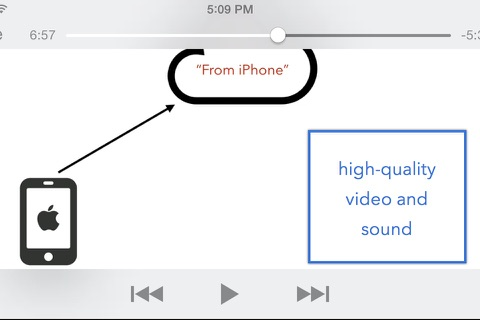 iCloud made simple screenshot 4