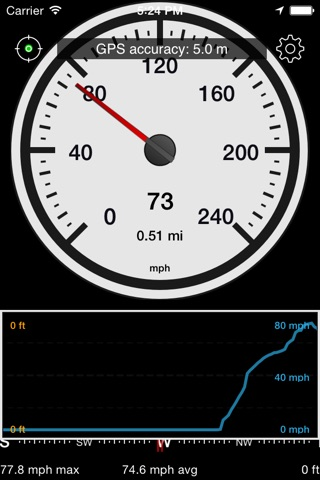 Speedometer Speed Box screenshot 4