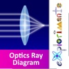 Exploriments: Light - Optics Ray Diagrams for Concave and Convex Mirrors and Lenses