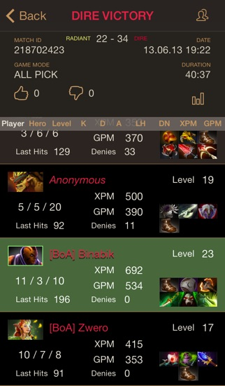 statistics for dota 2 on the app store