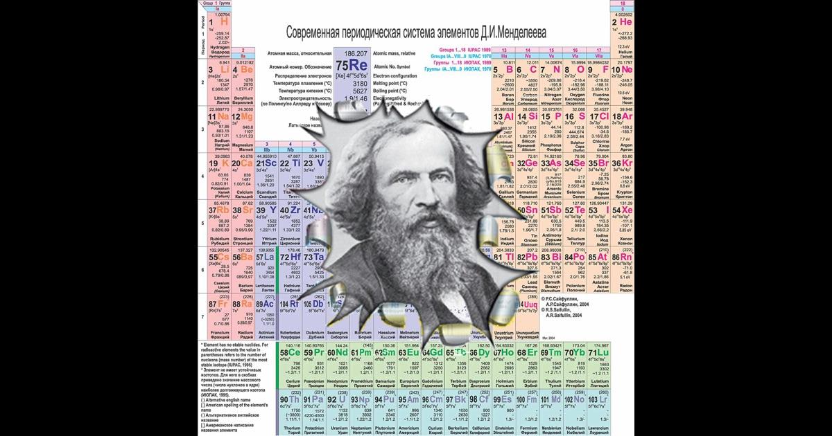 Chimie tableau p riodique des l ments chimiques tableau for F tableau periodique