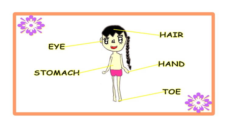 Human body parts name diagram english learning by sirirat vee human body parts name diagram english learning ccuart Gallery