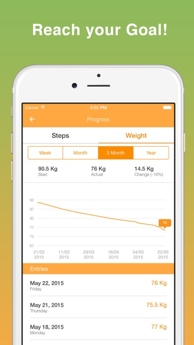 download Magra - Calorie Counter, Pedometer and Social Fitness Community apps 0