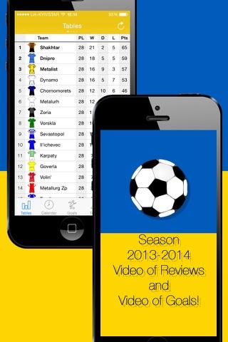 Ukrainian Football History 2013-2014 screenshot 1