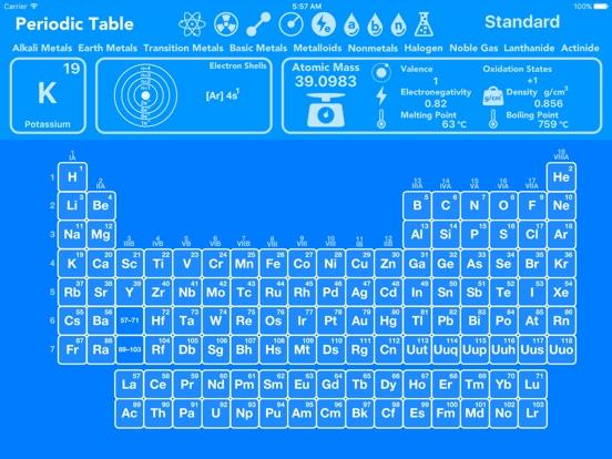 Periodic table chemistry by hugo pinon screenshots ipad screenshots urtaz Image collections