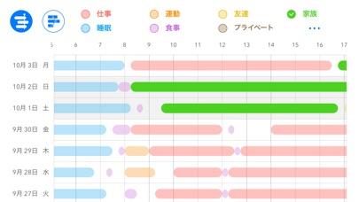 ライフログ - 食事・運動・睡眠サイクルを... screenshot1