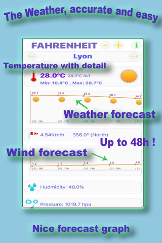 Fahrenheit weather - forecast and temperature - v2 screenshot 1