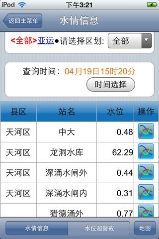 广州防汛通 screenshot 2