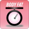 WiTscale Body Fat