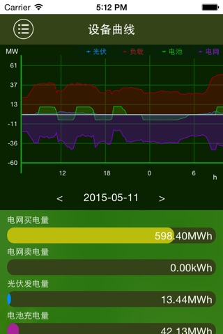 BYD EnergyMS screenshot 1