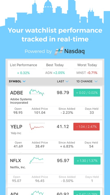 Real Time Stock Quotes Fascinating SparkFin RealTime Stock Quotes Alerts By Spark Finance Inc
