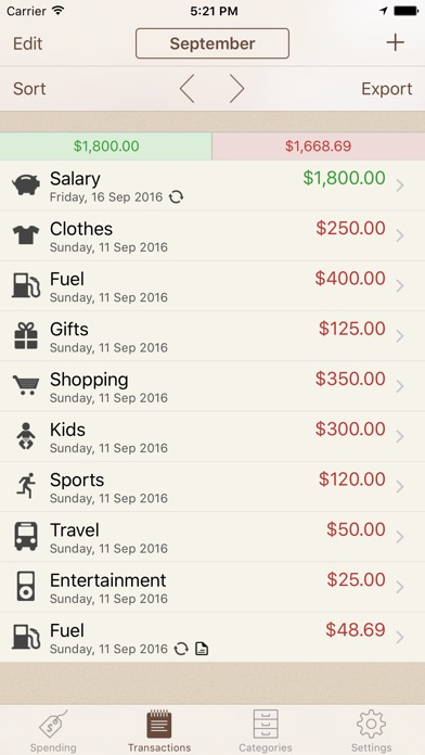 spending tracker