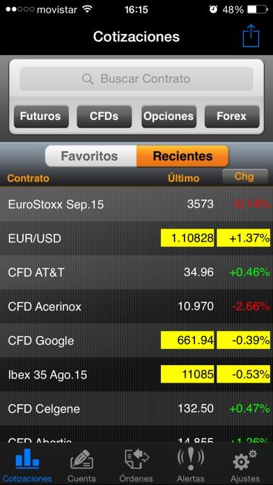 download iBroker.es apps 2
