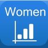 Frauen Fortschritte in Gesundheit und Bildung