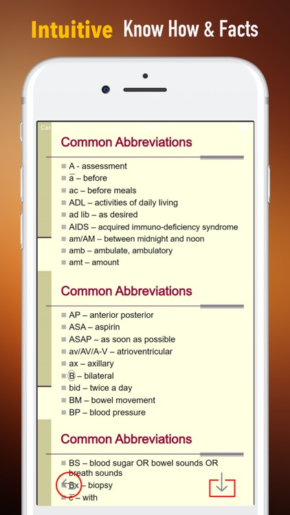 Medical Abbreviation Glossary-Video and Cheatsheet by ZiHow Workshop