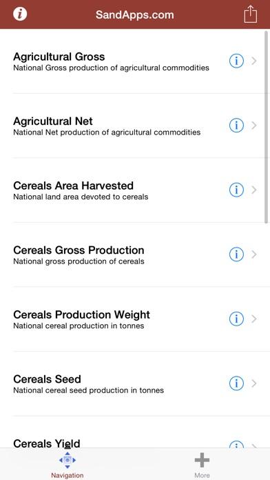 Производство продуктов питанияСкриншоты 2