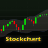 Stock Chart for iPad