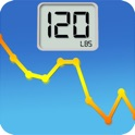 Monitor Your Weight icon