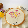 Cross Stitch for Beginners-How to Cross Stitch