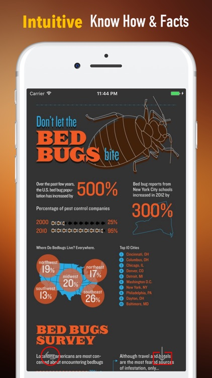 how to get rid of bed bugs-prevent bed bug bitesfeng zhang