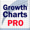 Growth Charts for Babies, Children, Infants
