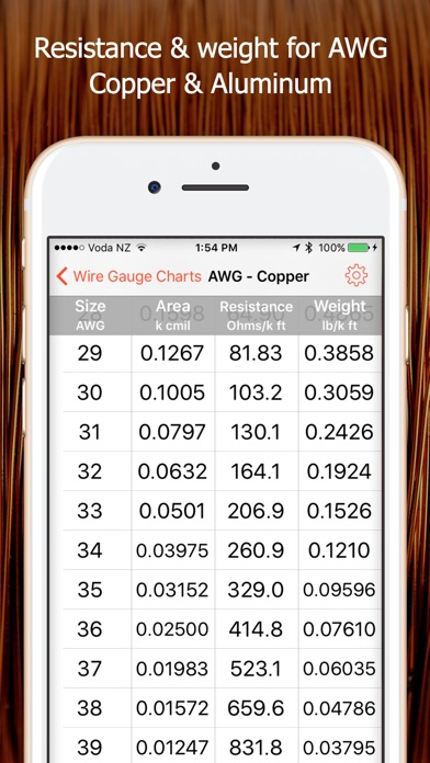 Wire gauge charts size tables for awg swg bwg app price drops screenshot 10 for wire gauge charts size tables for awg swg bwg greentooth Images
